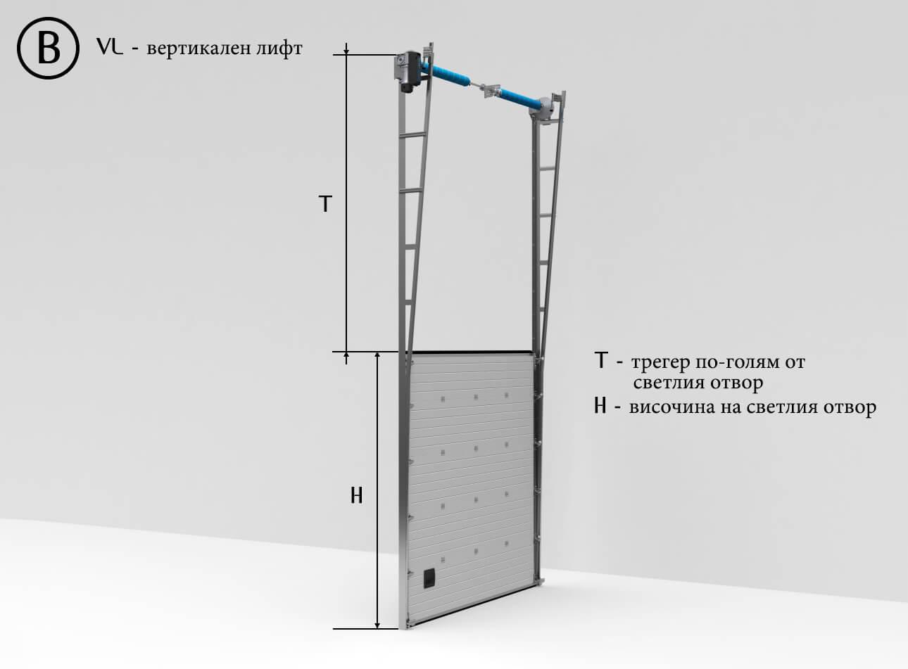 B1 - Видове ход индустриални врати - VL