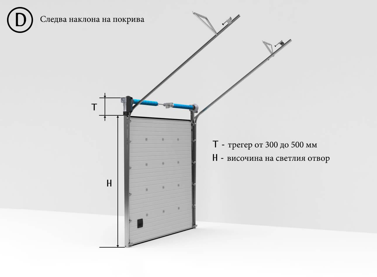 D1 - Видове ход индустриални врати - следва покрива